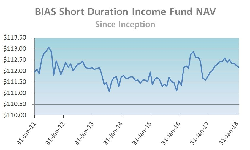 short-duration-investment-fund-nav-quarterly