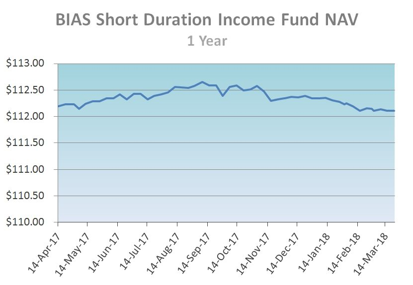 short-duration-investment-fund-nav-year