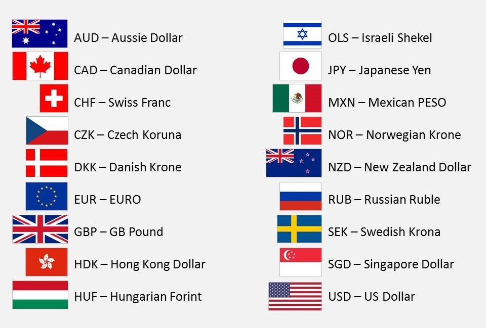 Freedom Trading Base Currencies List
